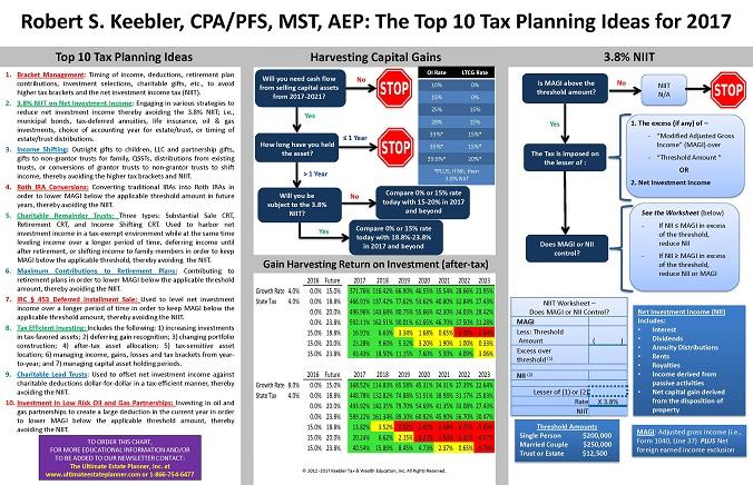 top-10-tax-planning-ideas