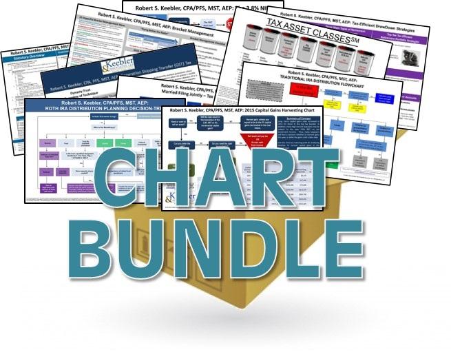 robert-keebler-charts